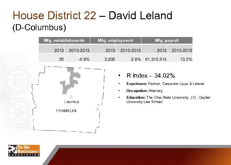 House District 22 – David Leland (D-Columbus) Mfg. establishments Mfg. employment 2013 2010 -2013