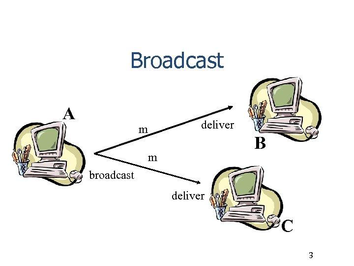 Broadcast A deliver m B m broadcast deliver C 3