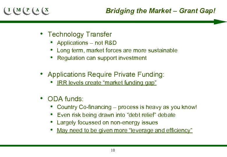 I M P A Bridging the Market – Grant Gap! X • Technology Transfer