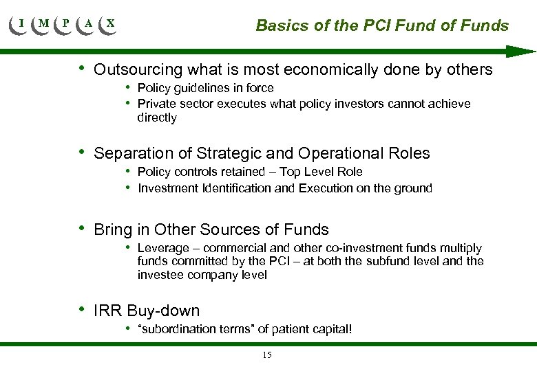 I M P A Basics of the PCI Fund of Funds X • Outsourcing