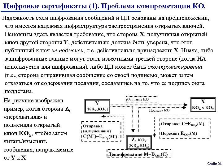 Цифровые сертификаты (1). Проблема компрометации KO. Надежность схем шифрования сообщений и ЦП основаны на