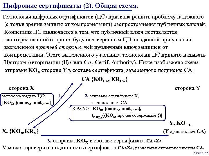 Цифровые сертификаты (2). Общая схема. Технология цифровых сертификатов (ЦС) призвана решить проблему надежного (с