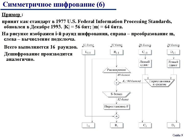Симметричное шифрование (6) Пример : принят как стандарт в 1977 U. S. Federal Information