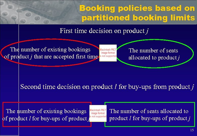 Booking policies based on partitioned booking limits First time decision on product j The