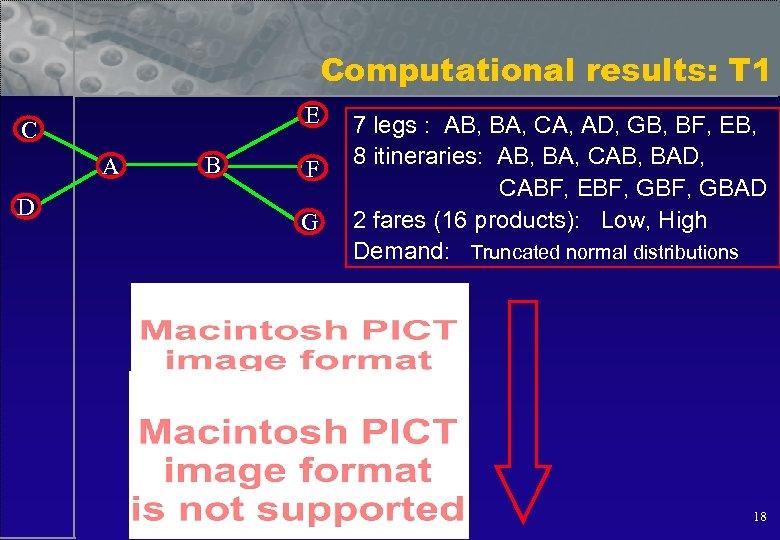 Computational results: T 1 E C A D B F G 7 legs :