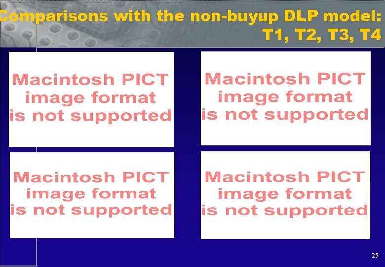 Comparisons with the non-buyup DLP model: T 1, T 2, T 3, T 4