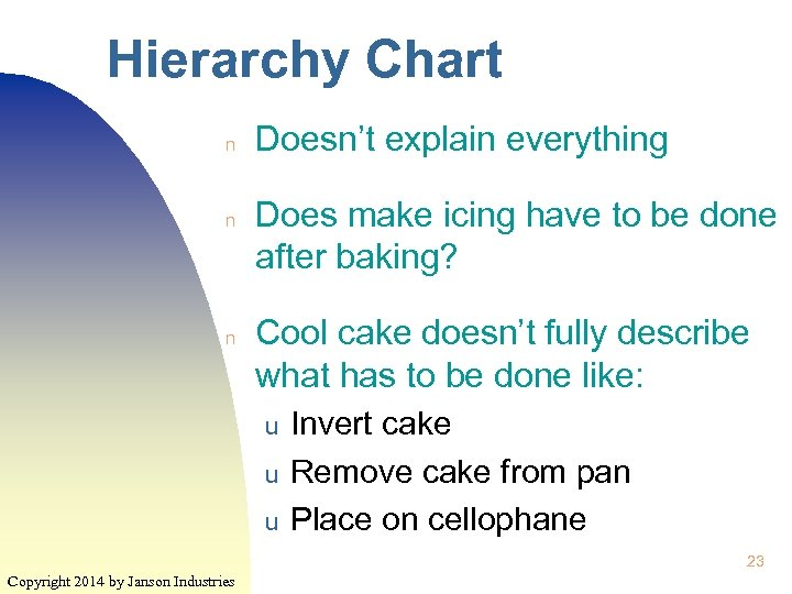 Hierarchy Chart n n n Doesn't explain everything Does make icing have to be