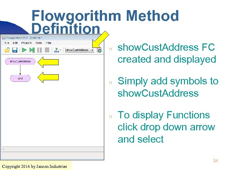 Flowgorithm Method Definition n show. Cust. Address FC created and displayed Simply add symbols