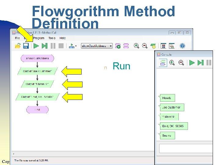 Flowgorithm Method Definition n Run 35 Copyright 2014 by Janson Industries