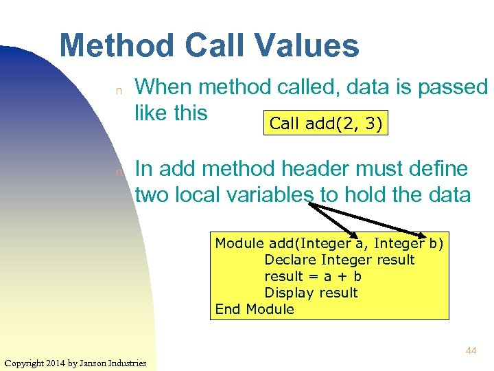 Method Call Values n n When method called, data is passed like this Call