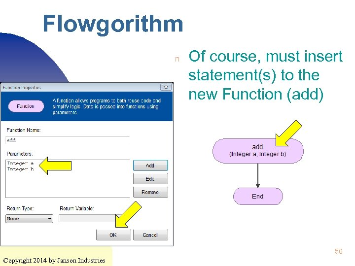 Flowgorithm n Of course, must insert statement(s) to the new Function (add) 50 Copyright