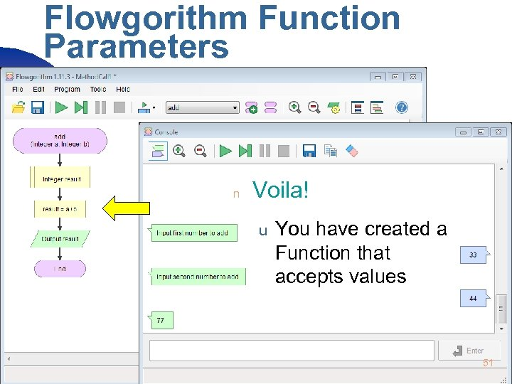 Flowgorithm Function Parameters n Voila! u You have created a Function that accepts values