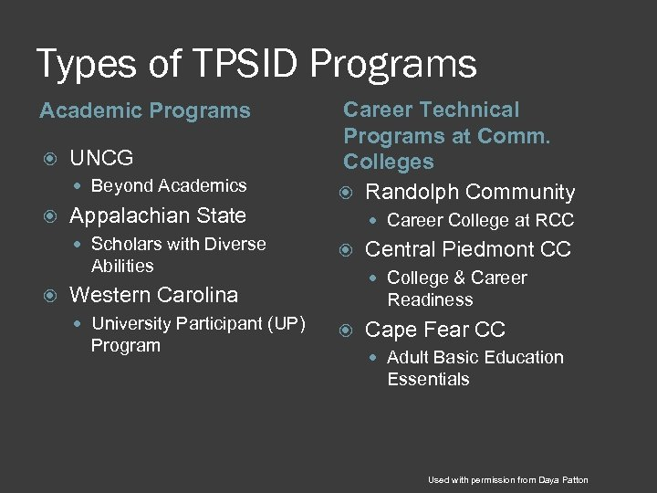 Types of TPSID Programs Academic Programs UNCG Beyond Academics Appalachian State Scholars with Diverse