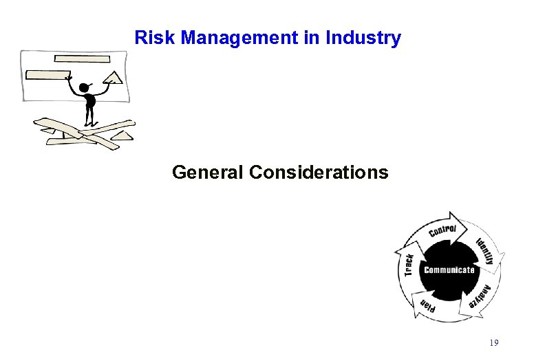 Risk Management in Industry General Considerations 19