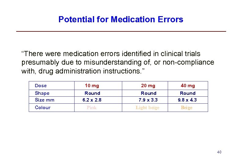 """Potential for Medication Errors """"There were medication errors identified in clinical trials presumably due"""