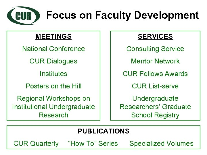 Focus on Faculty Development MEETINGS SERVICES National Conference Consulting Service CUR Dialogues Mentor Network