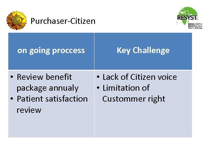 Purchaser-Citizen on going proccess Key Challenge • Review benefit • Lack of Citizen voice