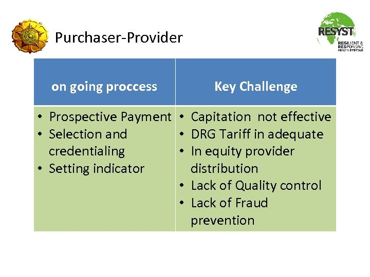 Purchaser-Provider on going proccess Key Challenge • Prospective Payment • Capitation not effective •