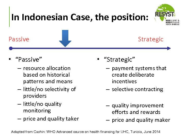 """In Indonesian Case, the position: Passive • """"Passive"""" – resource allocation based on historical"""