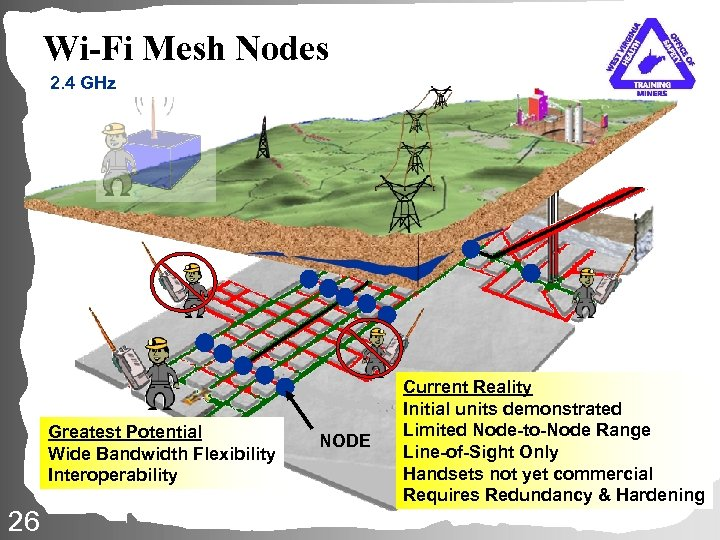 Wi-Fi Mesh Nodes 2. 4 GHz Greatest Potential Wide Bandwidth Flexibility Interoperability 26 NODE