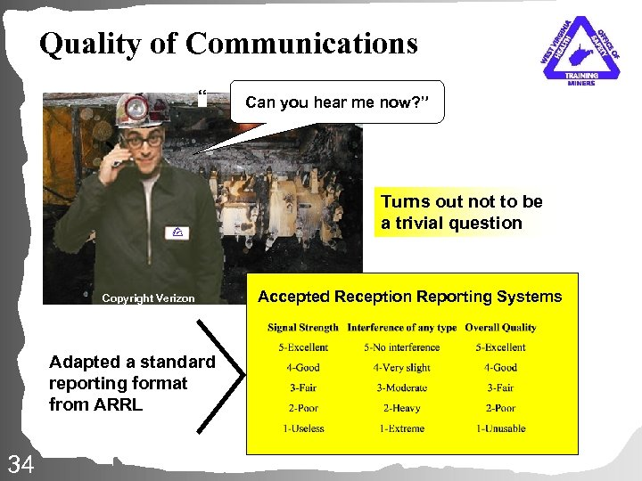 "Quality of Communications "" Can you hear me now? "" Turns out not to"