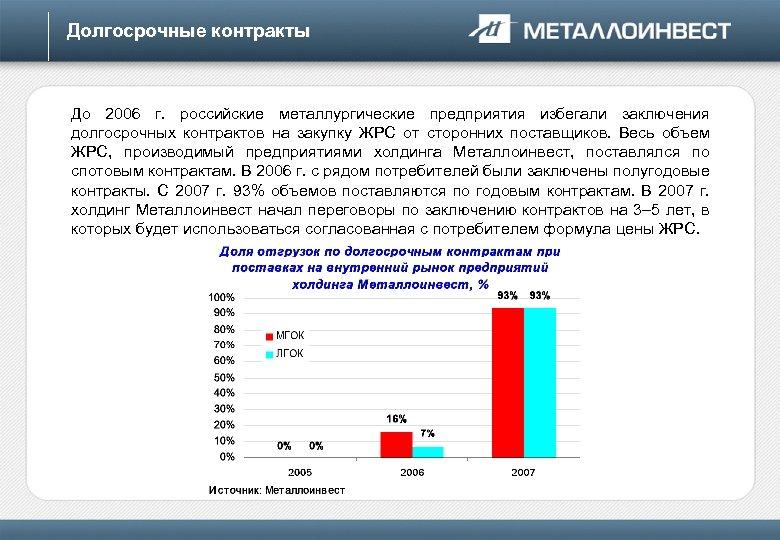 Долгосрочные контракты До 2006 г. российские металлургические предприятия избегали заключения долгосрочных контрактов на закупку