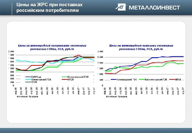 Цены на ЖРС при поставках российским потребителям