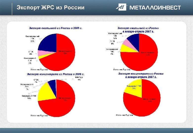 Экспорт ЖРС из России