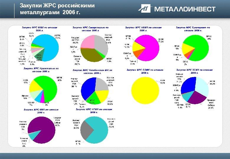 Закупки ЖРС российскими металлургами 2006 г.