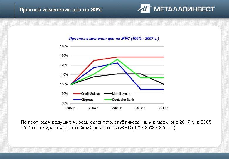 Прогноз изменения цен на ЖРС По прогнозам ведущих мировых агентств, опубликованным в мае-июне 2007