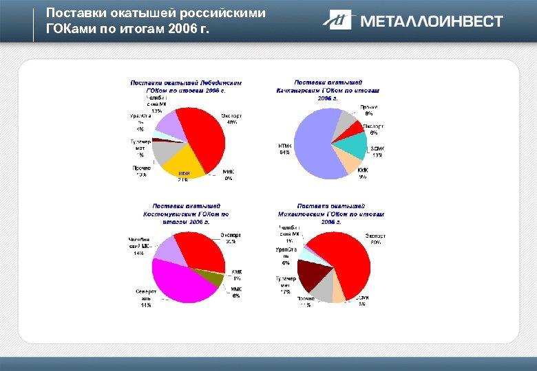 Поставки окатышей российскими ГОКами по итогам 2006 г.