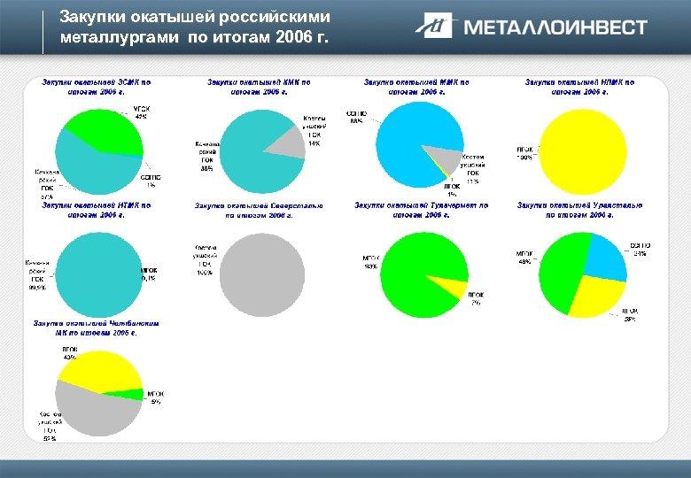 Закупки окатышей российскими металлургами по итогам 2006 г.