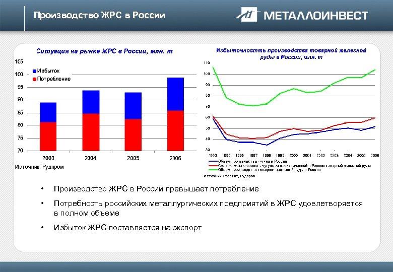 Производство ЖРС в России • Производство ЖРС в России превышает потребление • Потребность российских