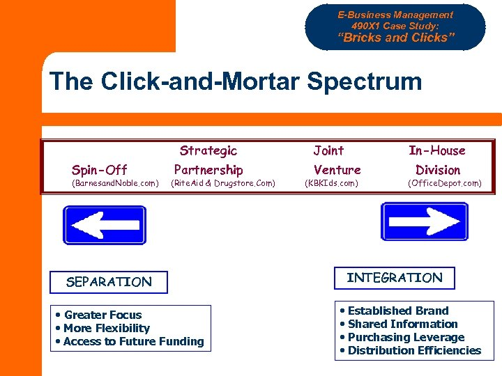 "E-Business Management 490 X 1 Case Study: ""Bricks and Clicks"" The Click-and-Mortar Spectrum Strategic"