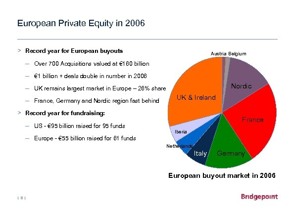 European Private Equity in 2006 > Record year for European buyouts Austria Belgium –