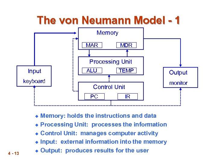 The von Neumann Model - 1 Memory MAR MDR Processing Unit Input *keyboard ALU