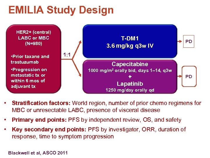 EMILIA Study Design HER 2+ (central) LABC or MBC (N=980) • Prior taxane and