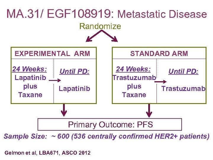 MA. 31/ EGF 108919: Metastatic Disease Randomize EXPERIMENTAL ARM 24 Weeks: Lapatinib plus Taxane