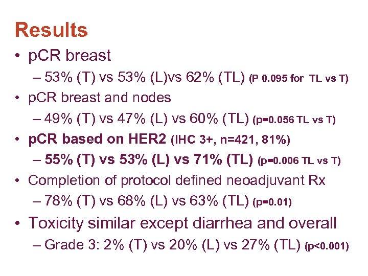 Results • p. CR breast – 53% (T) vs 53% (L)vs 62% (TL) (P