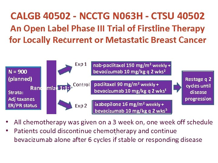 CALGB 40502 - NCCTG N 063 H - CTSU 40502 An Open Label Phase