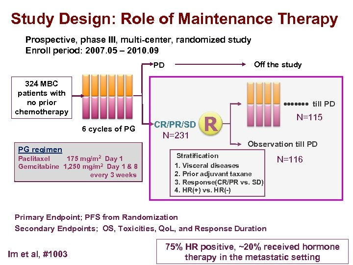 Study Design: Role of Maintenance Therapy Prospective, phase III, multi-center, randomized study Enroll period: