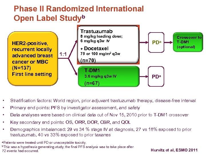 Phase II Randomized International Open Label Studyb Trastuzumab HER 2 -positive, recurrent locally advanced