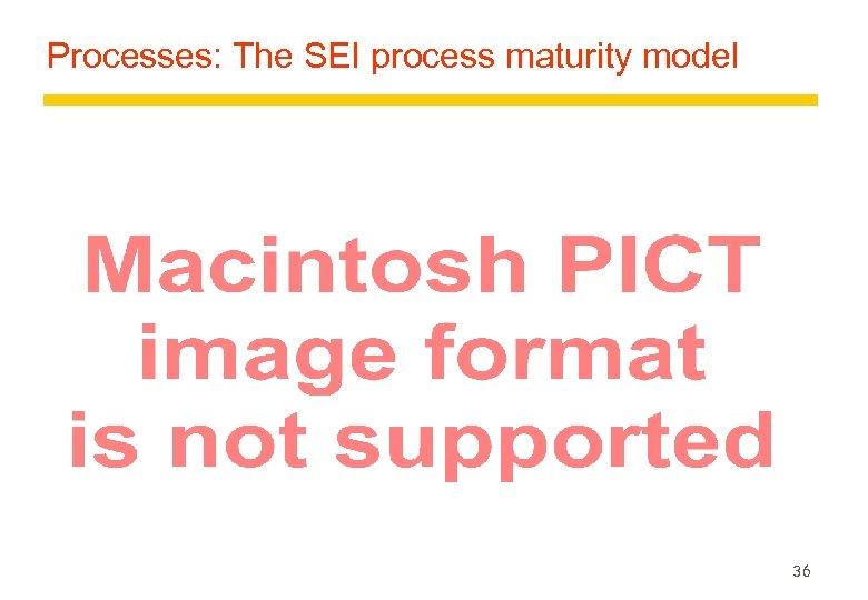 Processes: The SEI process maturity model 36