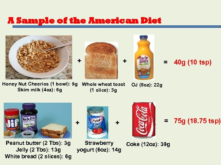 A Sample of the American Diet + + Honey Nut Cheerios (1 bowl): 9