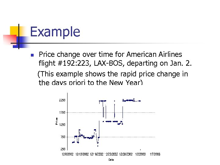 Example n Price change over time for American Airlines flight #192: 223, LAX-BOS, departing