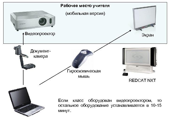 Рабочее место учителя (мобильная версия) Видеопроектор Экран Документкамера Гироскопическая мышь REDCAT NXT Если класс