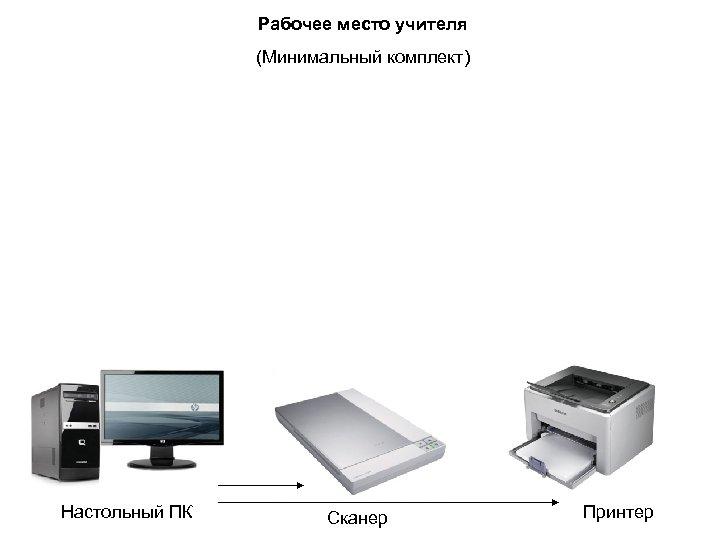 Рабочее место учителя (Минимальный комплект) Настольный ПК Сканер Принтер