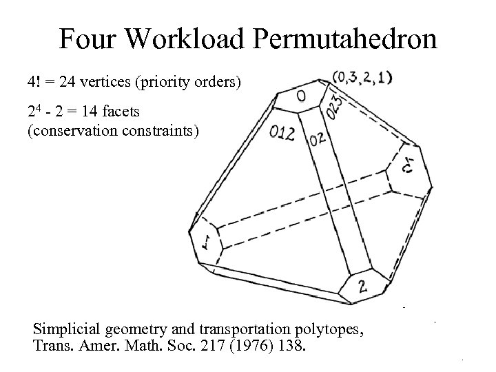 Four Workload Permutahedron 4! = 24 vertices (priority orders) 24 - 2 = 14