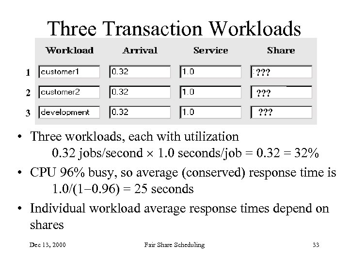 Three Transaction Workloads 1 ? ? ? 2 ? ? ? 3 ? ?