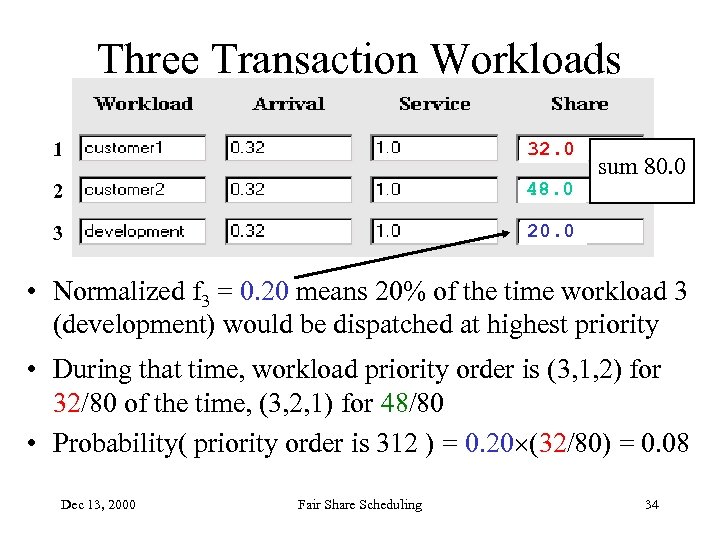 Three Transaction Workloads 1 32. 0 2 48. 0 3 20. 0 sum 80.